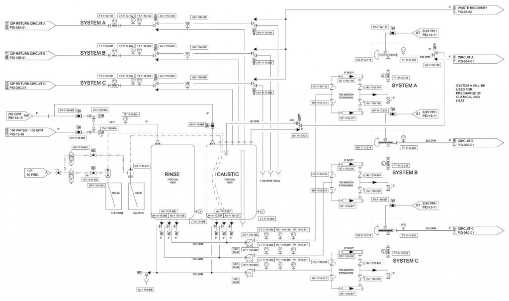 CIP System dwg 1